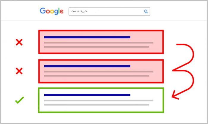 جایگاه سایت در گوگل
