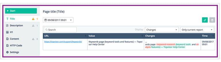 ابزار Topvisor