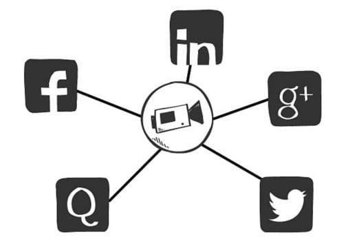 بازاریابی ویدئویی چیست؟