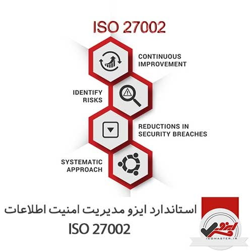 ISO-27002