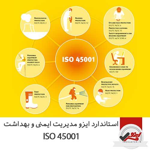 ایزو مدیریت ایمنی و بهداشت ISO 45001
