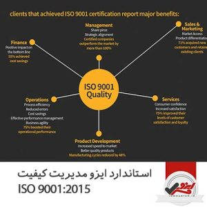ایزو مدیریت کیفیت ISO 9001:2015