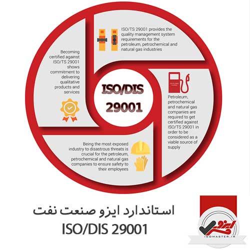 ایزو صنعت نفت ISO/DIS 29001