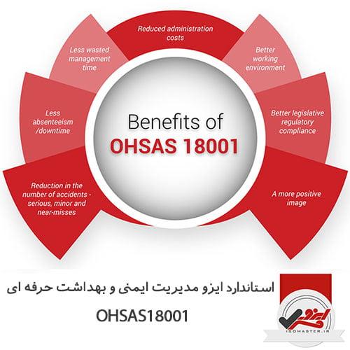 ایزو مدیریت ایمنی و بهداشت حرفه ای OHSAS18001