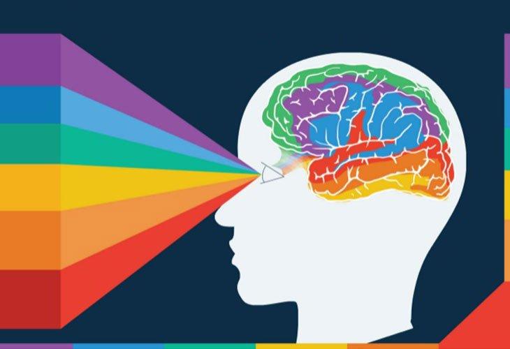 بکار گیری روانشناسی رنگ ها در کسب و کار